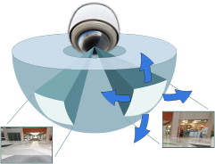 Surveillance, object detection, and more.